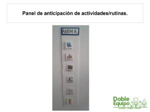 Panel de anticipación de actividades